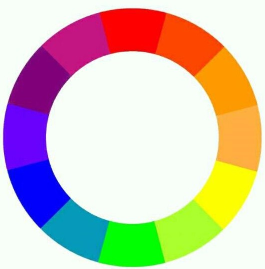 color wheel, hue in color wheel, hue and saturation, primary and secondary colors