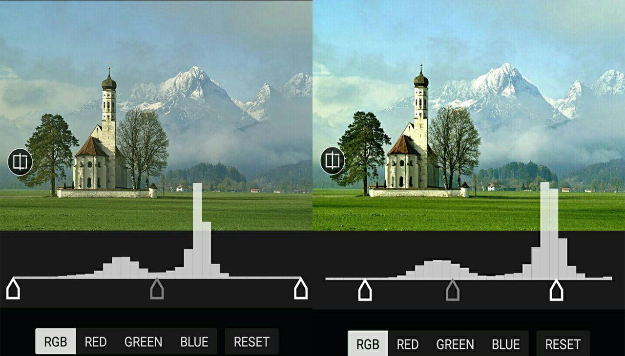 effect of changing levels, levels tool in photo editing, levels tool in photography